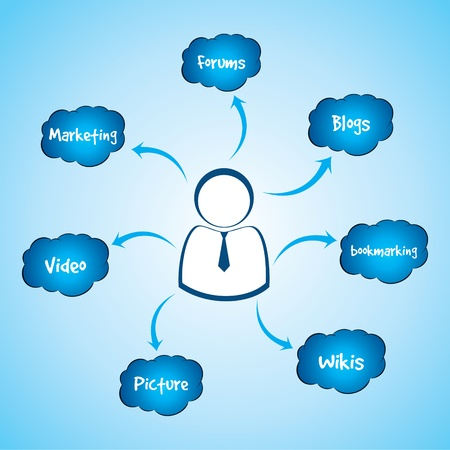 wikis: social media word in cloud stock Illustration