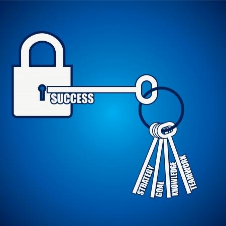 estate planning: Group of keys open a success lock