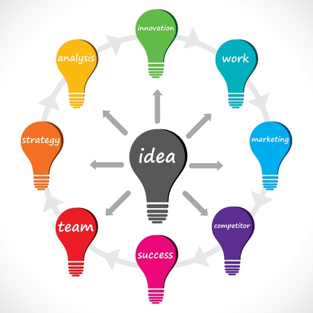 idea concept word in bulb stock vector Stock Vector - 18053360