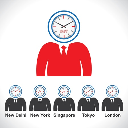 timezone: man s face showing time of different countries