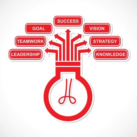 bulb arrow point to business text stock vector Stock Vector - 18904923