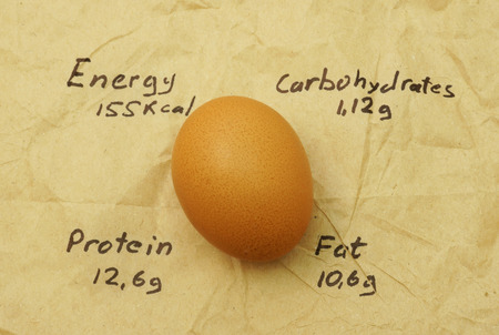 carbohydrates: Organic egg on brown paper background with words protein, fat, energy carbohydrates.