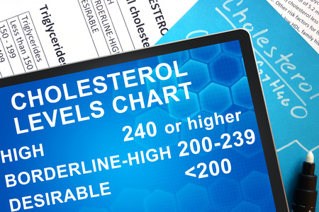 lipid: Documents with cholesterol formula and words  cholesterol levels chart Stock Photo