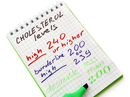 lowering: Paper  with cholesterol levels chart.