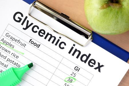 Papel con valores de índice glucémico para diferentes productos