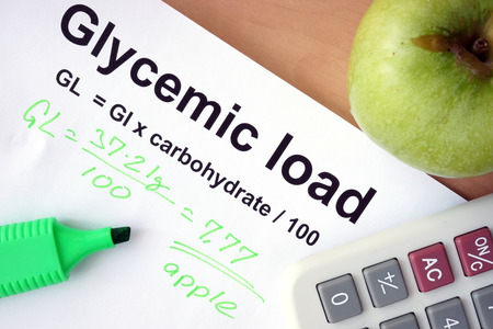 glycemic: Paper with glycemic load formula.