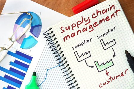 supplies: Notepad with Supply chain management concept on a wooden board.