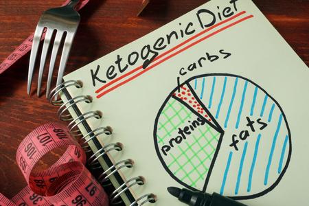 dieta cetogénica con el diagrama de la nutrición escrito en una nota. Foto de archivo