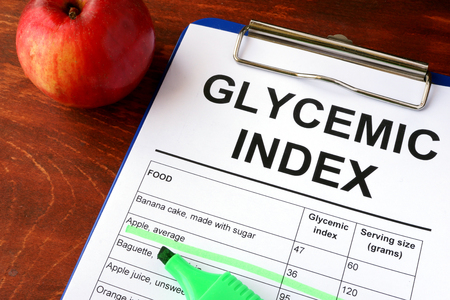Paper with title Glycemic index GI and chart.
