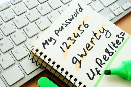 Password management. Weak and strong password. Standard-Bild
