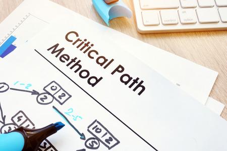 Document avec titre Critical Path Method CPM.