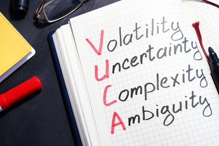 VUCA-Volatilität, Unsicherheit, Komplexität, Mehrdeutigkeit in einer Notiz geschrieben.