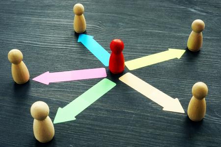Concepto de delegación. Figuras de madera y flechas.