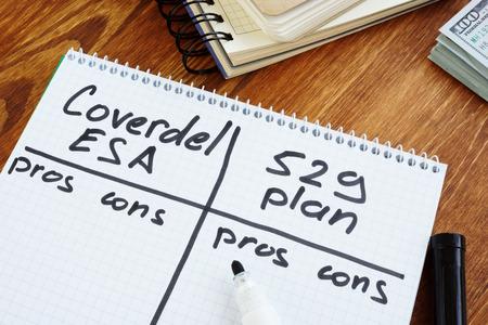 Coverdell esa vs 529 plan voor- en nadelen. Stockfoto