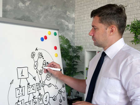 Businessman shows company structure and business connection.
