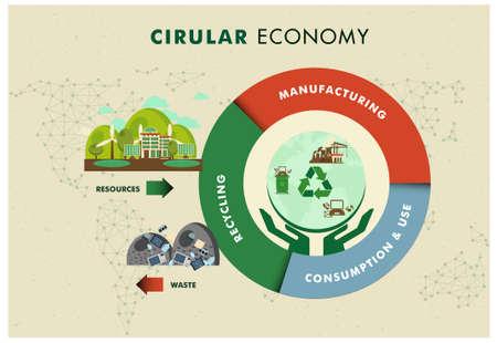 circulaire economie vector illustratie met cirkel infographic Vector Illustratie