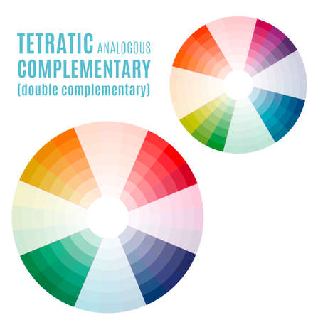 applicable: Psychology of color perception. Harmonies of colors. Basic Tetratic analogous complementary set. Representation in pie charts with the applicable pallets.