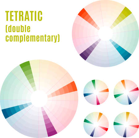 perception: Psychology of color perception. Harmonies of colors. Basic Tetratic set. Representation in pie charts with the applicable pallets.