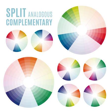 Psicologia della percezione dei colori. Armonie di colori. Split di base insieme complementare analogo. Rappresentanza in grafici a torta con i pallet applicabili. Logo