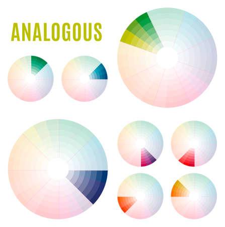 Psicologia della percezione dei colori. Armonie di colori. Analogo set di base. Rappresentanza in grafici a torta con i pallet applicabili.