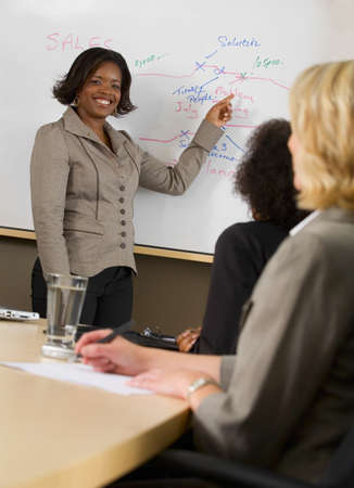 public speaking: Woman making a business presentation