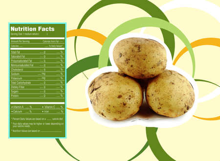 facts: potatoes nutrition facts