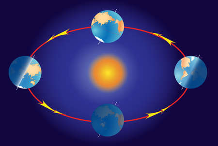 Earth revolve  Illumination of the earth during various seasons  The Earth Stock Photo - 13405581
