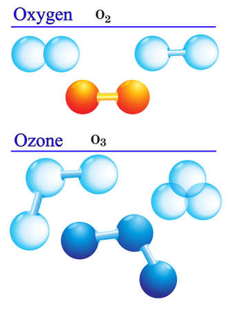 ozone: ozone and  oxygen, atom and molecule  vector