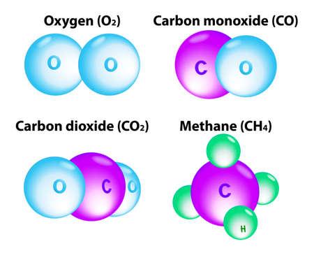 carbone: m�thane mol�cule, l'oxyg�ne, le monoxyde de carbone, oxyde d'carbon�e, de dioxyde de carbone atomes chimiques de substances formule connect�s Illustration