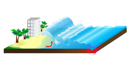 ecological damage: Tsunami Wave from  Isometric representation of natural disaster