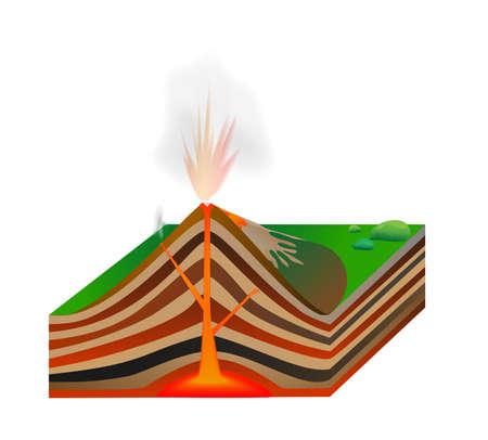 volcanic rock: Volcano structure  Vector scheme