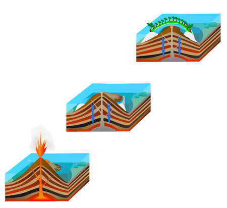 barrier island: coral atoll formation  volcanic island, fringing reef, barrier reef  Vector Illustration