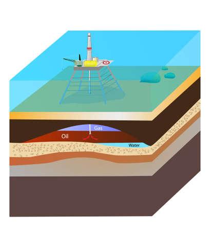 Oliewinning Olie productie platform Scheme Vector Illustratie