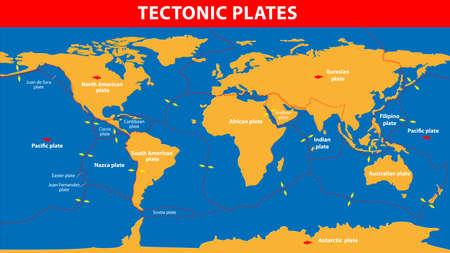 대양의: 판 구조론 지구