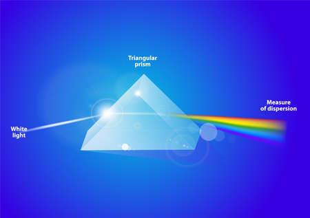 prisma: Un prisma triangular, dispersando la luz Un prisma triangular, dispersando la luz, las ondas de muestra para ilustrar las diferentes longitudes de onda de la luz Vectores