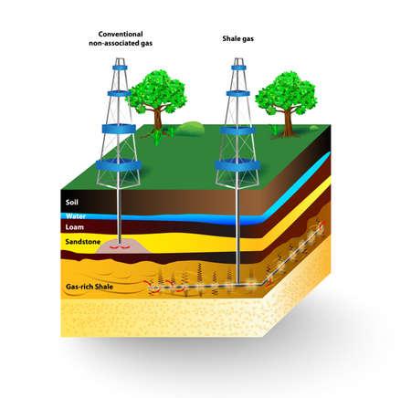 yacimiento petrolero: Gas de esquisto. geología esquemática de los recursos de gas natural Vectores