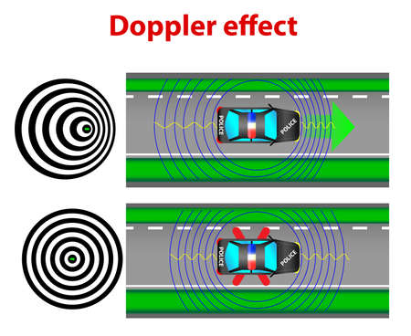 sounding: car police top view, Doppler effect Illustration