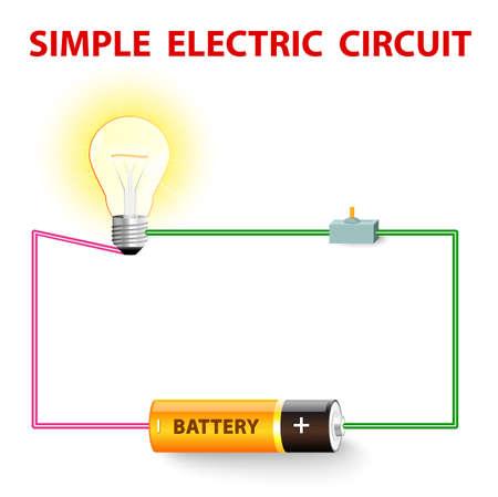 간단한 전기 회로. 전기 네트워크. 스위치, 전구, 철사 및 배터리. 벡터 일러스트 레이 션