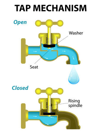 iron cross: Water tap mechanism. open and close. Vector diagram