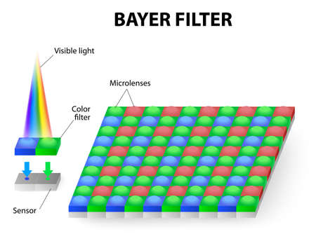 filter: color filter or Bayer filter