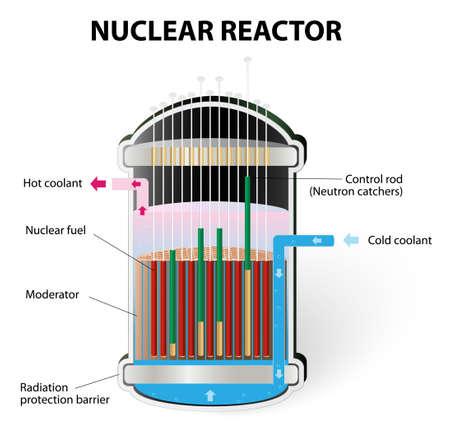 Kernreactor Components Stock Illustratie