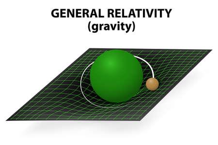 teoría general y la gravedad