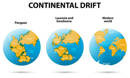 Continental drift on the planet Earth  Pangaea, Laurasia, Gondwana, modern continents Illustration