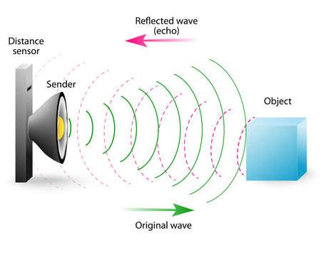 Ultrasonic transmitter concept Stock Illustratie