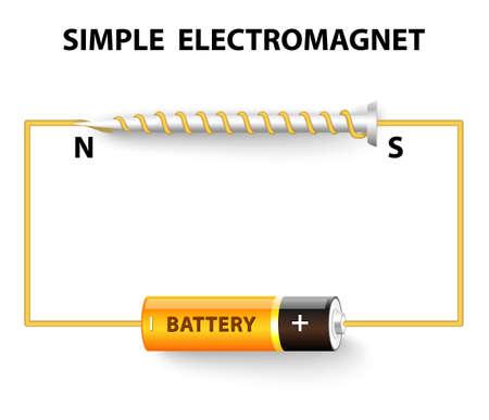 Un simple electroimán se puede formar enrollando un alambre alrededor de un clavo y de la conexión a una batería. Ilustración de vector