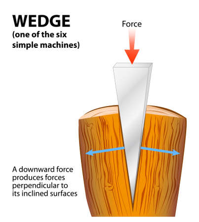 Cross-section of a splitting wedge with its length oriented vertically. Simple machine. Wedges are used to split things