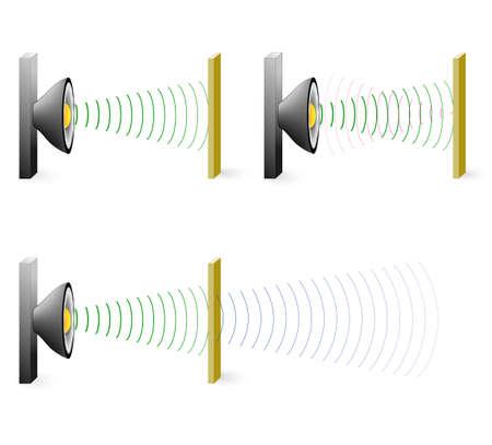 sonido: refleja y la superficie absorbente. onda de sonido Vectores