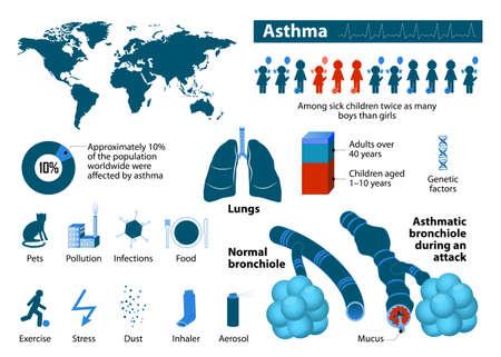 asma: Asma. problemas de salud. medicina en infografía médicos.
