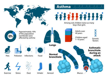 asthma inhaler: Asthma. health problems. medicine in medical infographics.