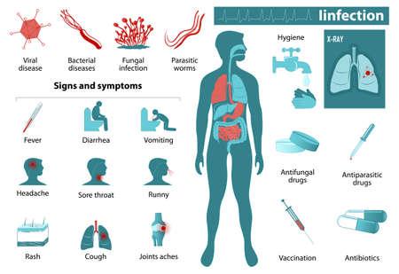 enfermos: infografía infección. Médico Infografía conjunto con iconos y otros elementos. Infografía transmisión Enfermedades establecidos con la gente y símbolos médicos para el diseño Vectores